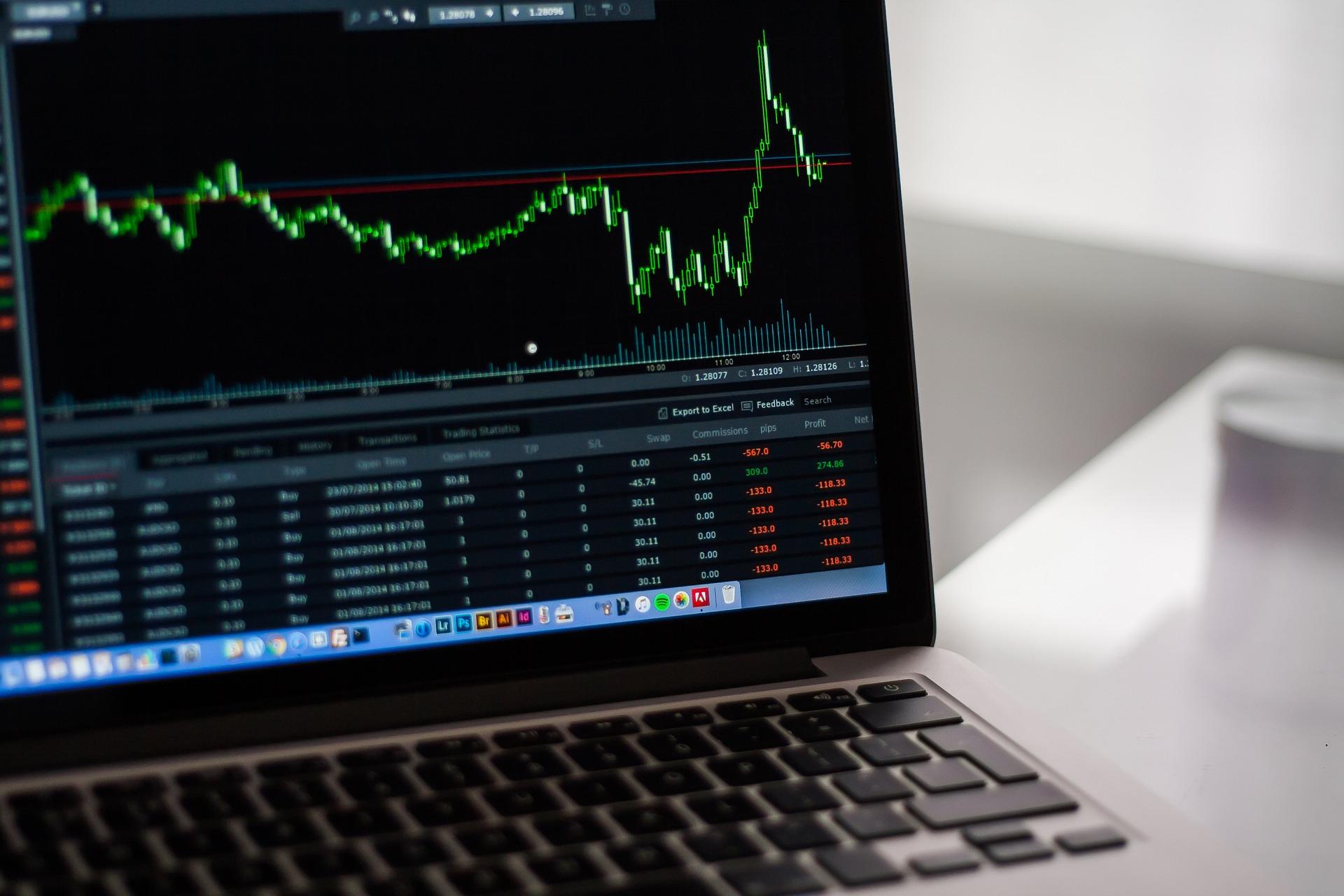 Analyse im Trading